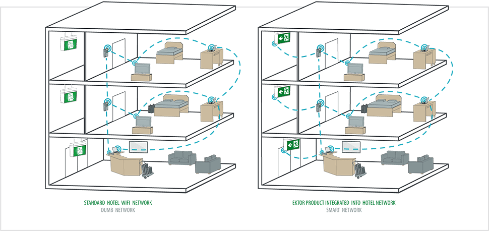 hotel_wireless_system